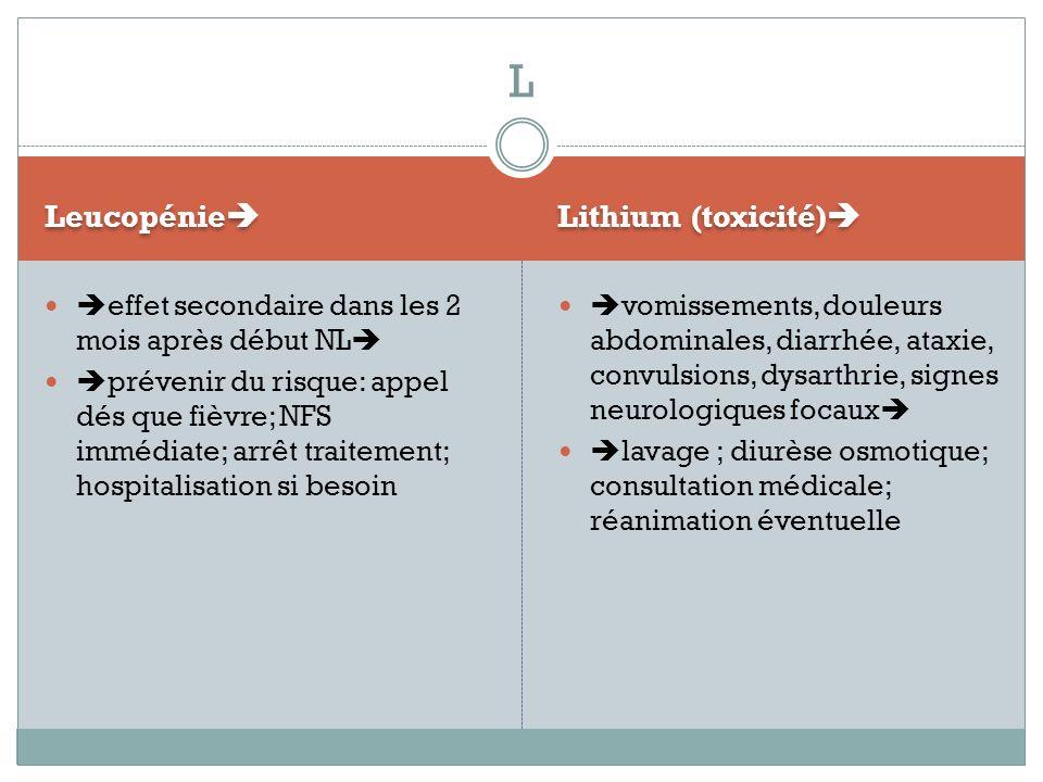 Leucopénie Lithium (toxicité) effet secondaire dans les 2 mois après début NL prévenir du risque: appel dés que fièvre; NFS immédiate; arrêt traitemen