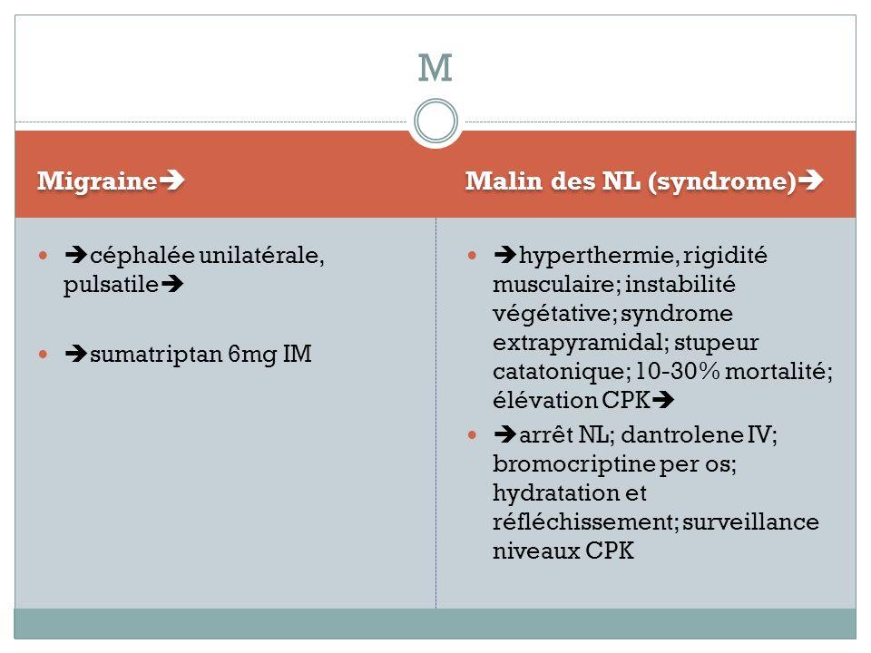 Migraine Malin des NL (syndrome) céphalée unilatérale, pulsatile sumatriptan 6mg IM hyperthermie, rigidité musculaire; instabilité végétative; syndrome extrapyramidal; stupeur catatonique; 10-30% mortalité; élévation CPK arrêt NL; dantrolene IV; bromocriptine per os; hydratation et réfléchissement; surveillance niveaux CPK M