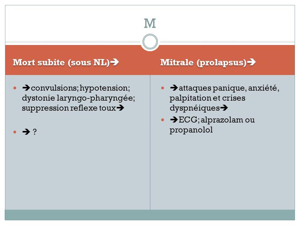 Mort subite (sous NL) Mitrale (prolapsus) convulsions; hypotension; dystonie laryngo-pharyngée; suppression reflexe toux ? attaques panique, anxiété,