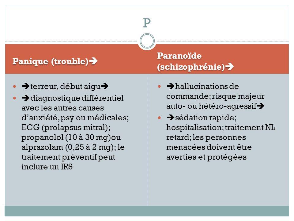 Panique (trouble) Paranoïde (schizophrénie) terreur, début aigu diagnostique différentiel avec les autres causes danxiété, psy ou médicales; ECG (prol