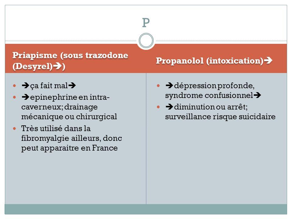 Priapisme (sous trazodone (Desyrel) ) Propanolol (intoxication) ça fait mal epinephrine en intra- caverneux; drainage mécanique ou chirurgical Très ut