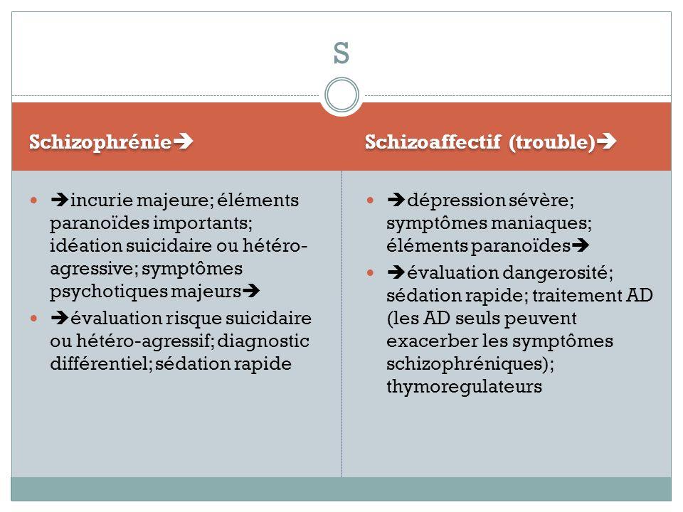 Schizophrénie Schizoaffectif (trouble) incurie majeure; éléments paranoïdes importants; idéation suicidaire ou hétéro- agressive; symptômes psychotiques majeurs évaluation risque suicidaire ou hétéro-agressif; diagnostic différentiel; sédation rapide dépression sévère; symptômes maniaques; éléments paranoïdes évaluation dangerosité; sédation rapide; traitement AD (les AD seuls peuvent exacerber les symptômes schizophréniques); thymoregulateurs S