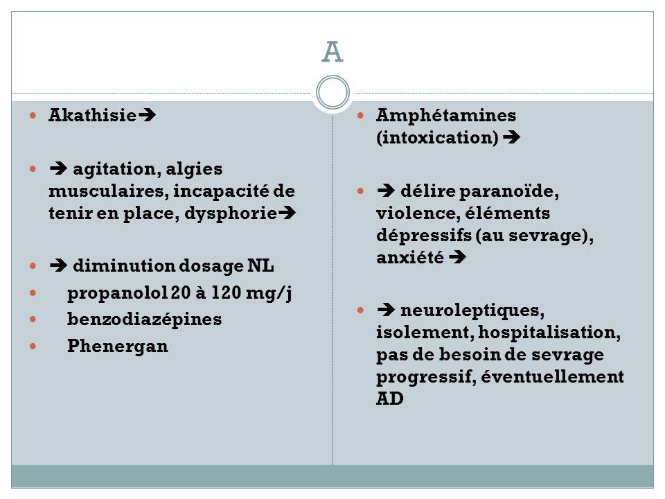 A Akathisie agitation, algies musculaires, incapacité de tenir en place, dysphorie diminution dosage NL propanolol 20 à 120 mg/j benzodiazépines Phenergan Amphétamines (intoxication) délire paranoïde, violence, éléments dépressifs (au sevrage), anxiété neuroleptiques, isolement, hospitalisation, pas de besoin de sevrage progressif, éventuellement AD