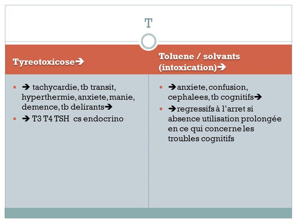 Tyreotoxicose Toluene / solvants (intoxication) tachycardie, tb transit, hyperthermie, anxiete, manie, demence, tb delirants T3 T4 TSH cs endocrino anxiete, confusion, cephalees, tb cognitifs regressifs à larret si absence utilisation prolongée en ce qui concerne les troubles cognitifs T