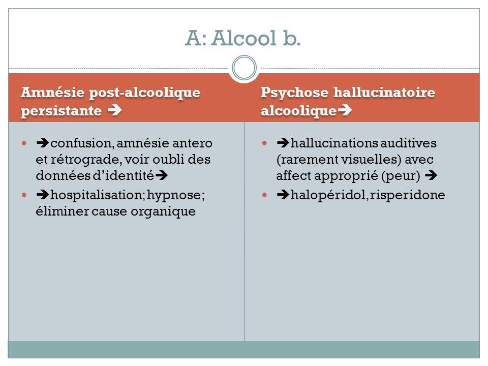 Amnésie post-alcoolique persistante Psychose hallucinatoire alcoolique confusion, amnésie antero et rétrograde, voir oubli des données didentité hospi