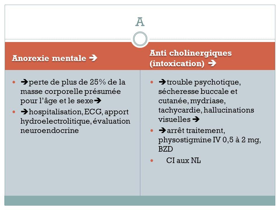 Anorexie mentale Anti cholinergiques (intoxication) perte de plus de 25% de la masse corporelle présumée pour lâge et le sexe hospitalisation, ECG, ap