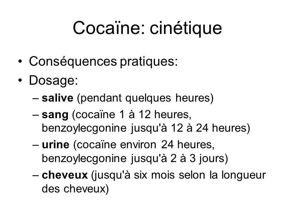 Cocaïne: cinétique Conséquences pratiques: Dosage: –salive (pendant quelques heures) –sang (cocaïne 1 à 12 heures, benzoylecgonine jusqu à 12 à 24 heures) –urine (cocaïne environ 24 heures, benzoylecgonine jusqu à 2 à 3 jours) –cheveux (jusqu à six mois selon la longueur des cheveux)