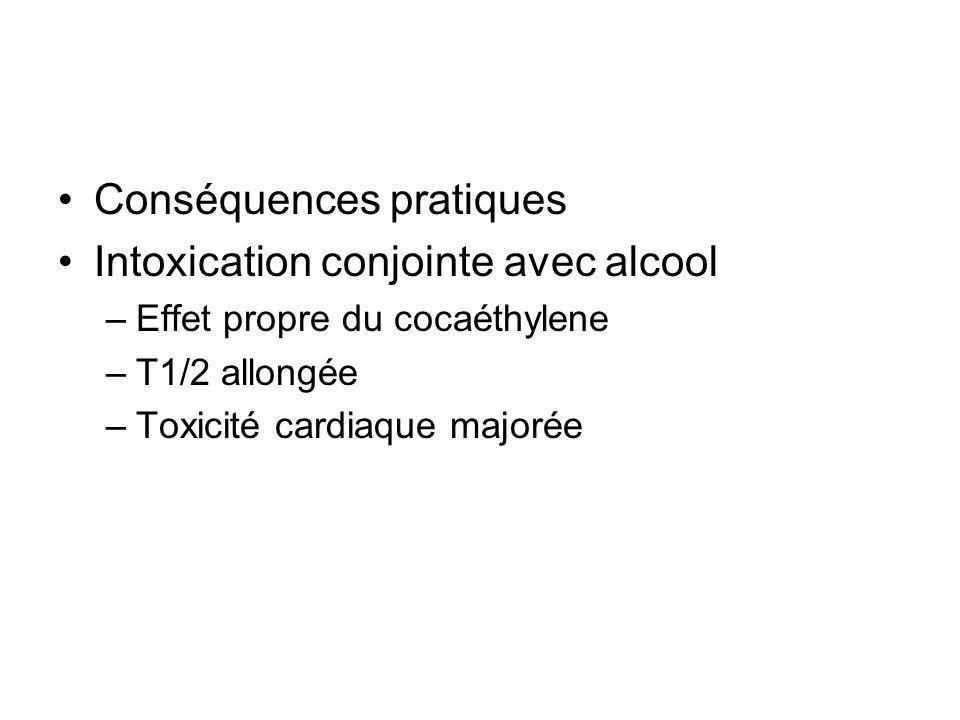 Conséquences pratiques Intoxication conjointe avec alcool –Effet propre du cocaéthylene –T1/2 allongée –Toxicité cardiaque majorée