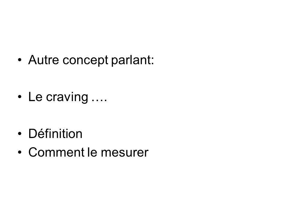 Autre concept parlant: Le craving …. Définition Comment le mesurer