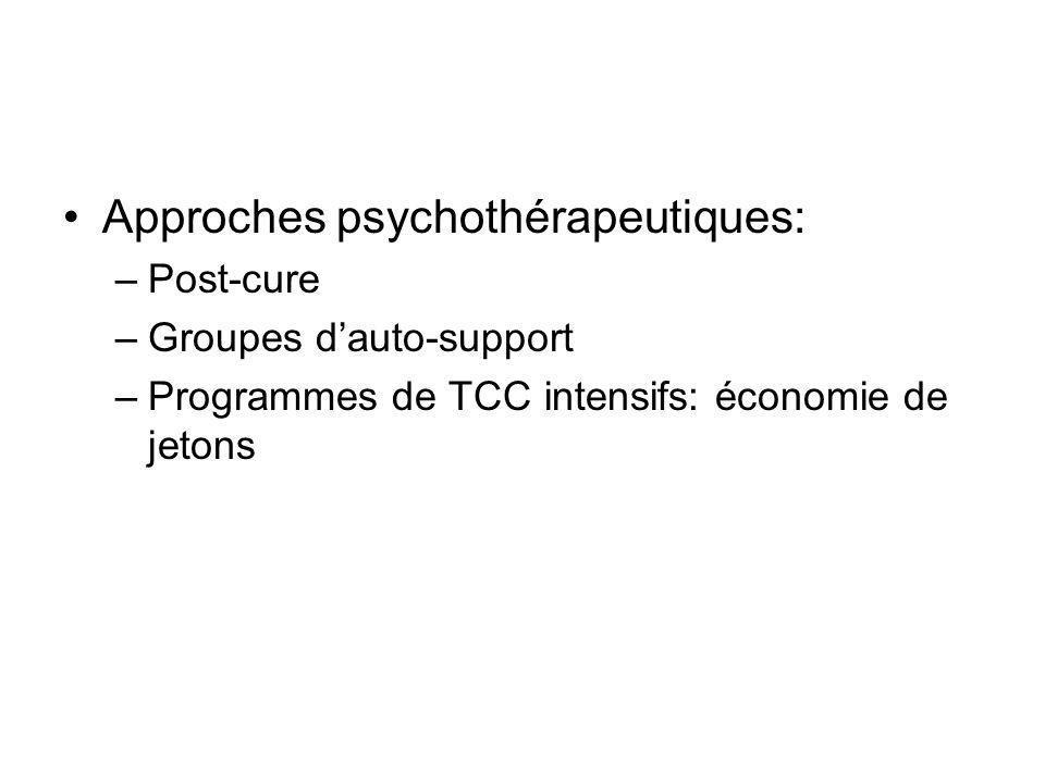 Approches psychothérapeutiques: –Post-cure –Groupes dauto-support –Programmes de TCC intensifs: économie de jetons