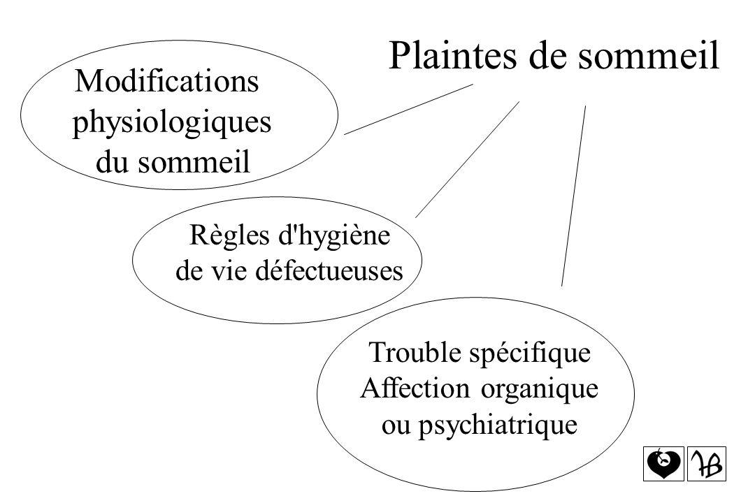 Trouble spécifique Affection organique ou psychiatrique Plaintes de sommeil Modifications physiologiques du sommeil Règles d'hygiène de vie défectueus