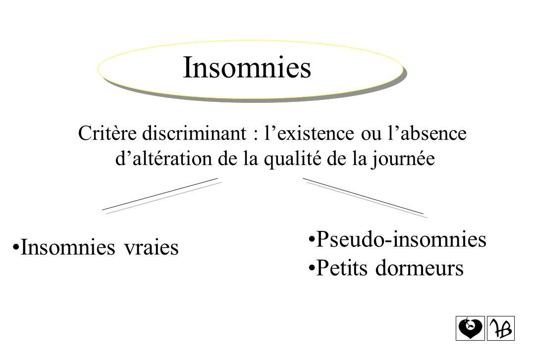 Insomnies Insomnies vraies Pseudo-insomnies Petits dormeurs Critère discriminant : lexistence ou labsence daltération de la qualité de la journée