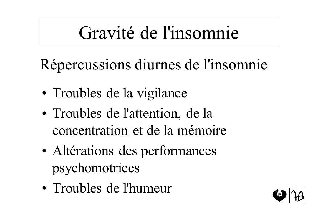 Gravité de l'insomnie Troubles de la vigilance Troubles de l'attention, de la concentration et de la mémoire Altérations des performances psychomotric