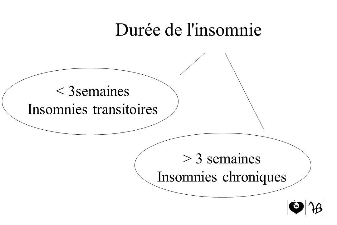 < 3semaines Insomnies transitoires Durée de l'insomnie > 3 semaines Insomnies chroniques