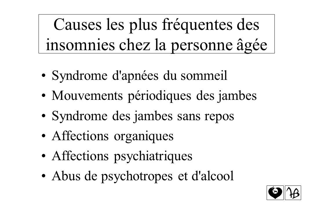 Causes les plus fréquentes des insomnies chez la personne âgée Syndrome d'apnées du sommeil Mouvements périodiques des jambes Syndrome des jambes sans