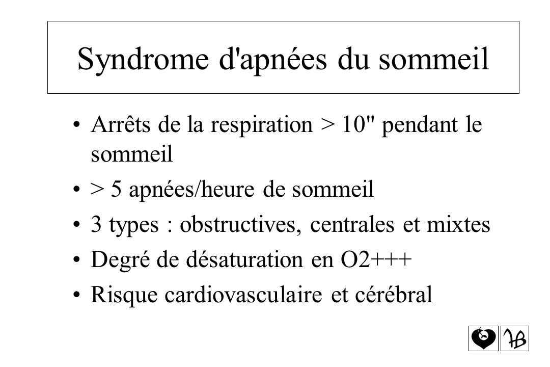 Syndrome d'apnées du sommeil Arrêts de la respiration > 10
