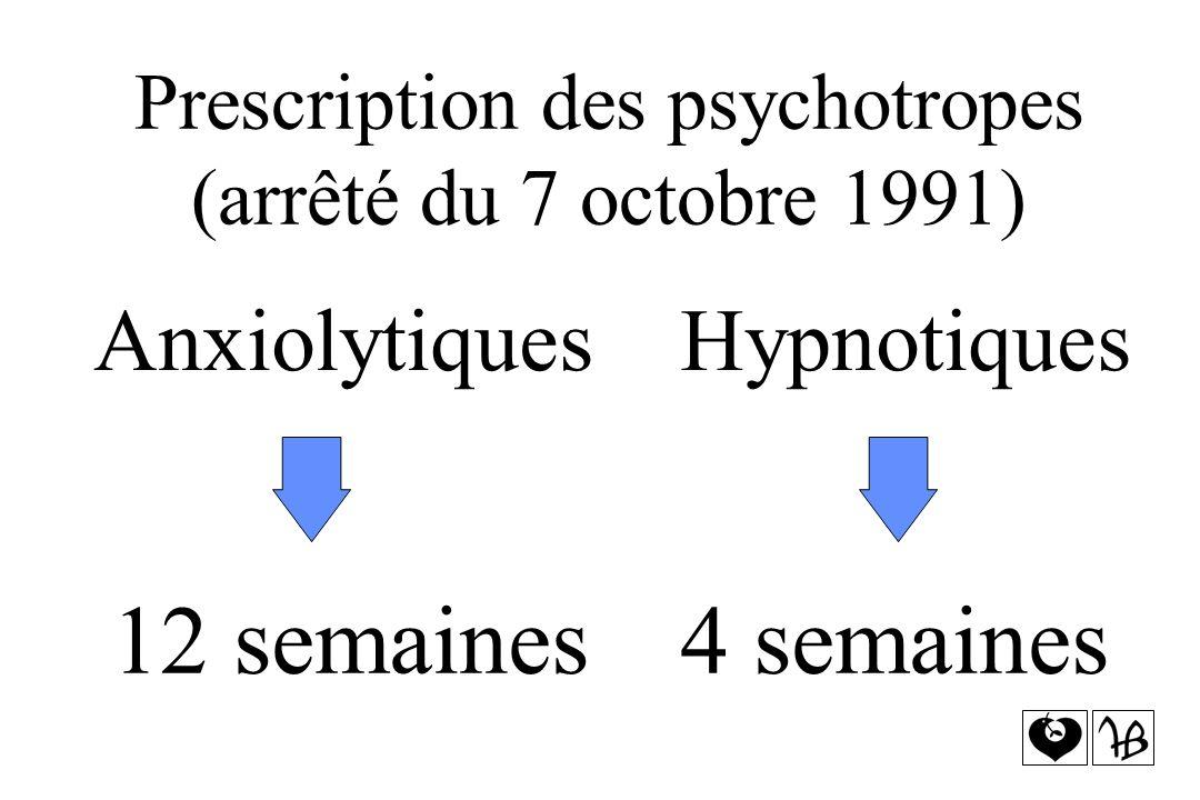 Prescription des psychotropes (arrêté du 7 octobre 1991) 12 12 semaines4 semaines AnxiolytiquesHypnotiques