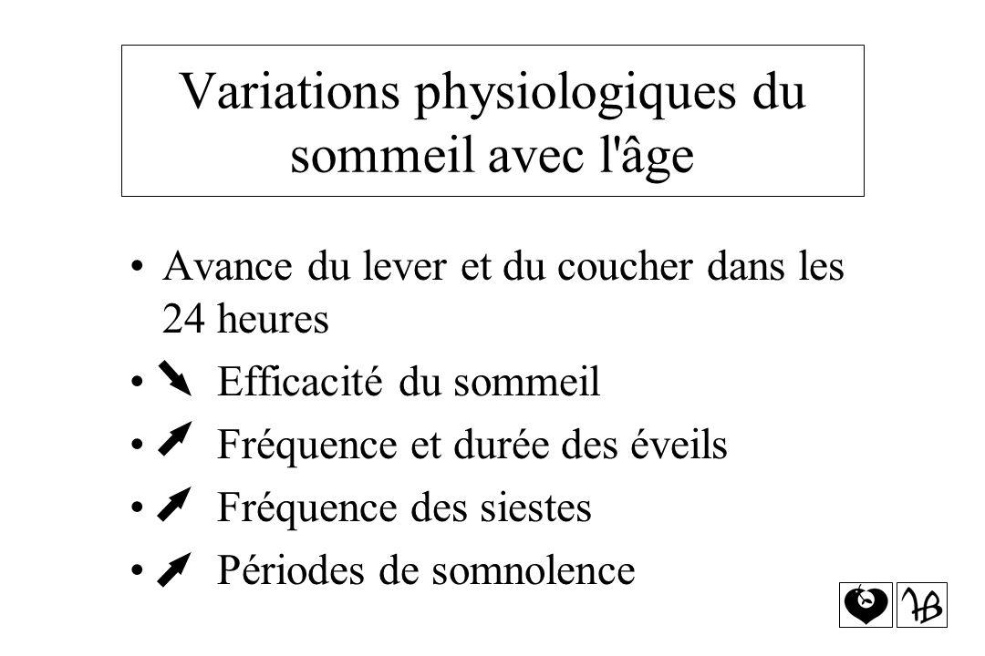 Variations physiologiques du sommeil avec l'âge Avance du lever et du coucher dans les 24 heures Efficacité du sommeil Fréquence et durée des éveils F