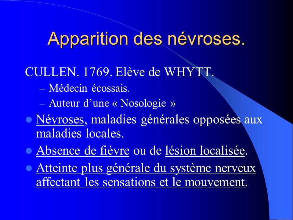 Apparition des névroses. CULLEN. 1769. Elève de WHYTT. – Médecin écossais. – Auteur dune « Nosologie » Névroses, maladies générales opposées aux malad