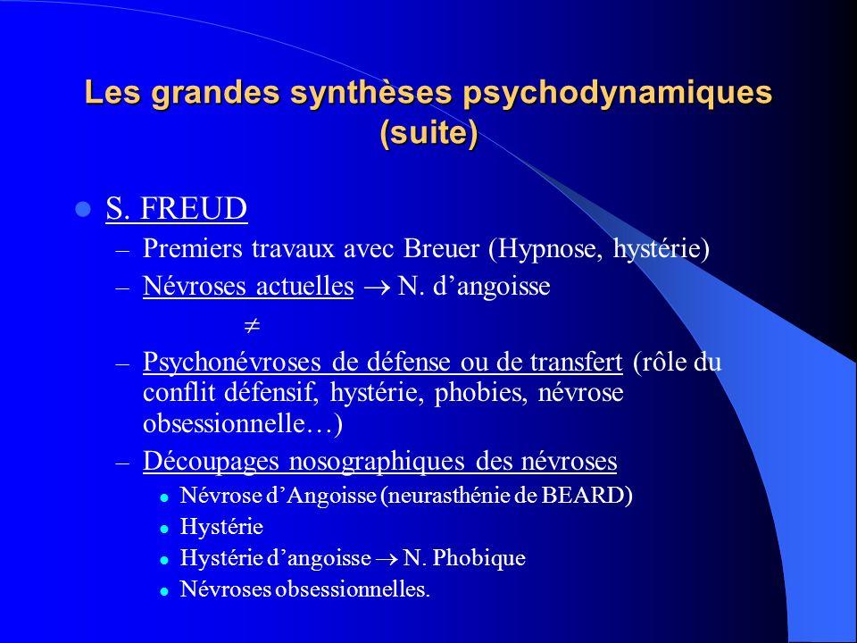 Les grandes synthèses psychodynamiques (suite) S. FREUD – Premiers travaux avec Breuer (Hypnose, hystérie) – Névroses actuelles N. dangoisse – Psychon