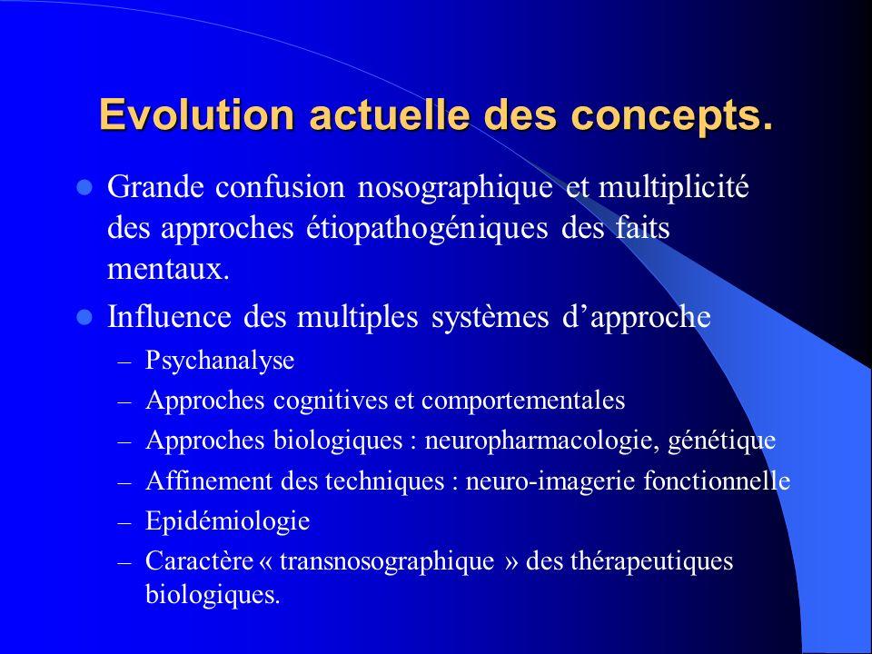 Evolution actuelle des concepts. Grande confusion nosographique et multiplicité des approches étiopathogéniques des faits mentaux. Influence des multi
