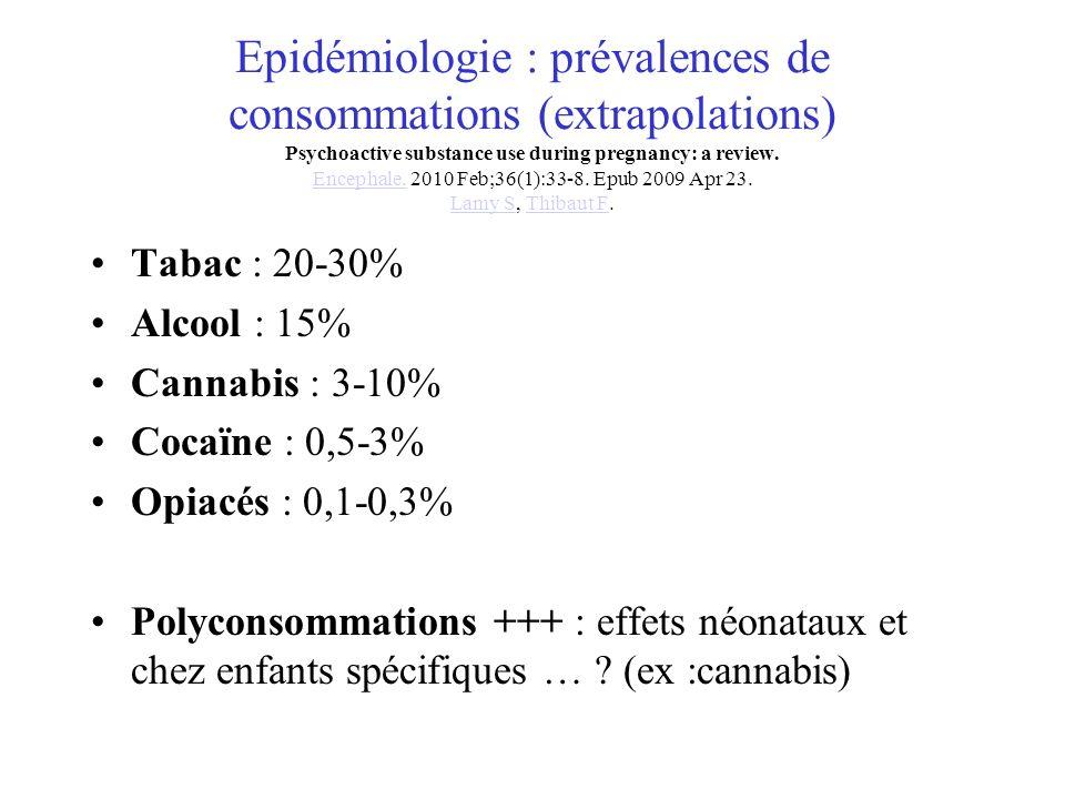 Epidémiologie : prévalences de consommations (extrapolations) Psychoactive substance use during pregnancy: a review. Encephale. 2010 Feb;36(1):33-8. E