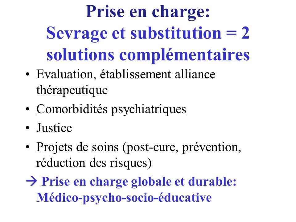 Prise en charge: Sevrage et substitution = 2 solutions complémentaires Evaluation, établissement alliance thérapeutique Comorbidités psychiatriques Ju