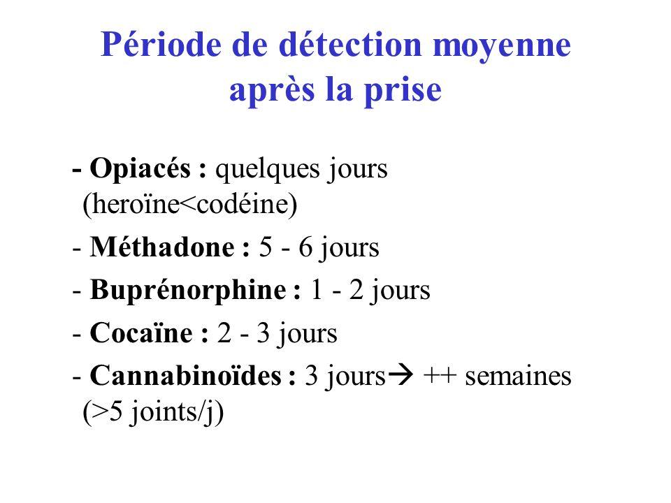 Période de détection moyenne après la prise - Opiacés : quelques jours (heroïne<codéine) - Méthadone : 5 - 6 jours - Buprénorphine : 1 - 2 jours - Coc