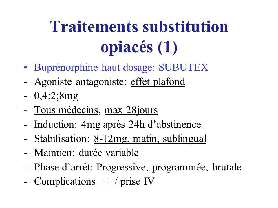 Traitements substitution opiacés (1) Buprénorphine haut dosage: SUBUTEX -Agoniste antagoniste: effet plafond -0,4;2;8mg -Tous médecins, max 28jours -I