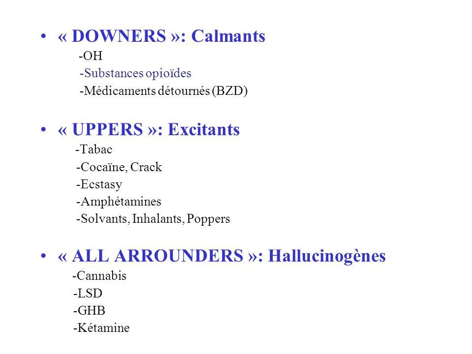 « DOWNERS »: Calmants -OH -Substances opioïdes -Médicaments détournés (BZD) « UPPERS »: Excitants -Tabac -Cocaïne, Crack -Ecstasy -Amphétamines -Solva