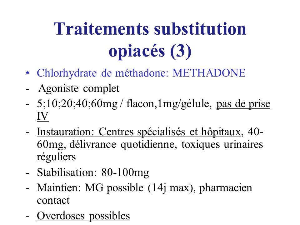 Traitements substitution opiacés (3) Chlorhydrate de méthadone: METHADONE - Agoniste complet -5;10;20;40;60mg / flacon,1mg/gélule, pas de prise IV -In