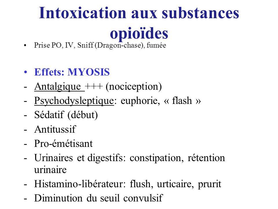 Intoxication aux substances opioïdes Prise PO, IV, Sniff (Dragon-chase), fumée Effets: MYOSIS -Antalgique +++ (nociception) -Psychodysleptique: euphor