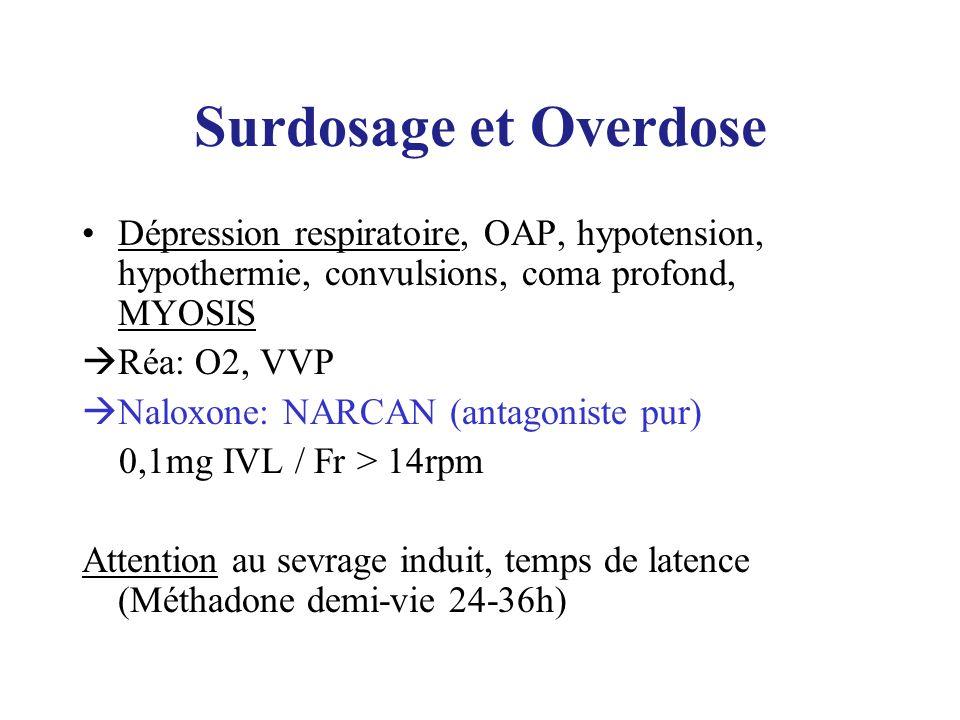 Surdosage et Overdose Dépression respiratoire, OAP, hypotension, hypothermie, convulsions, coma profond, MYOSIS Réa: O2, VVP Naloxone: NARCAN (antagon