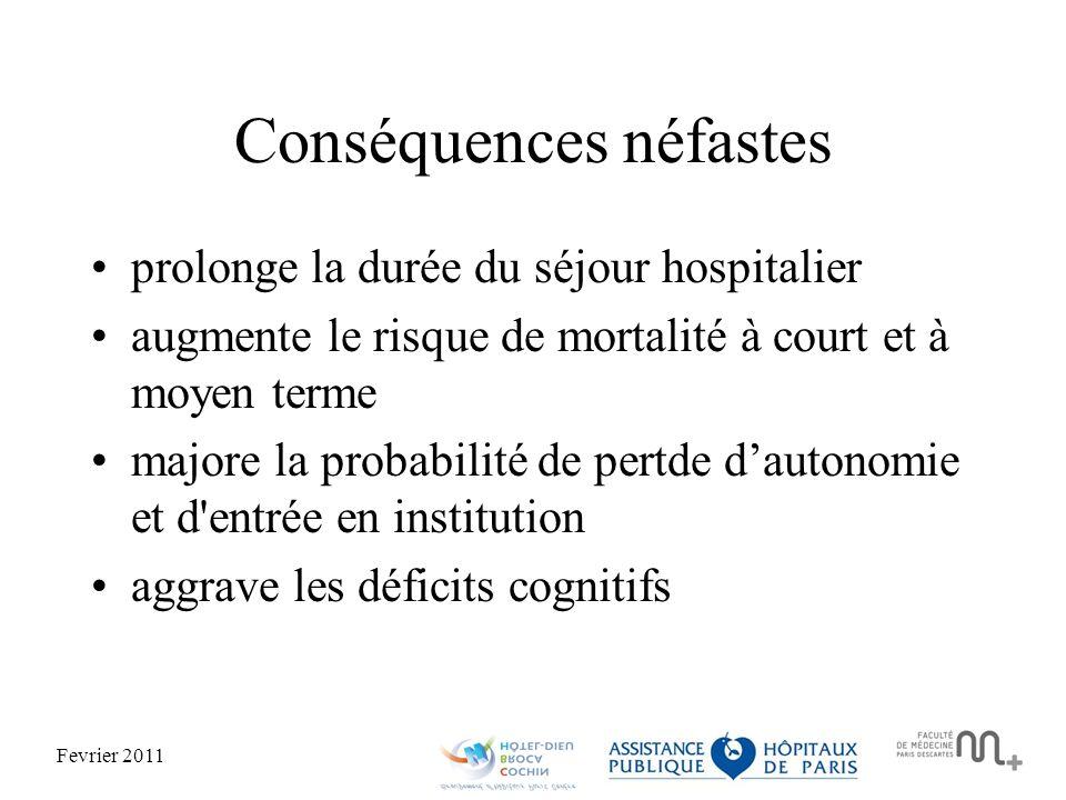 Fevrier 2011 Conséquences néfastes prolonge la durée du séjour hospitalier augmente le risque de mortalité à court et à moyen terme majore la probabilité de pertde dautonomie et d entrée en institution aggrave les déficits cognitifs