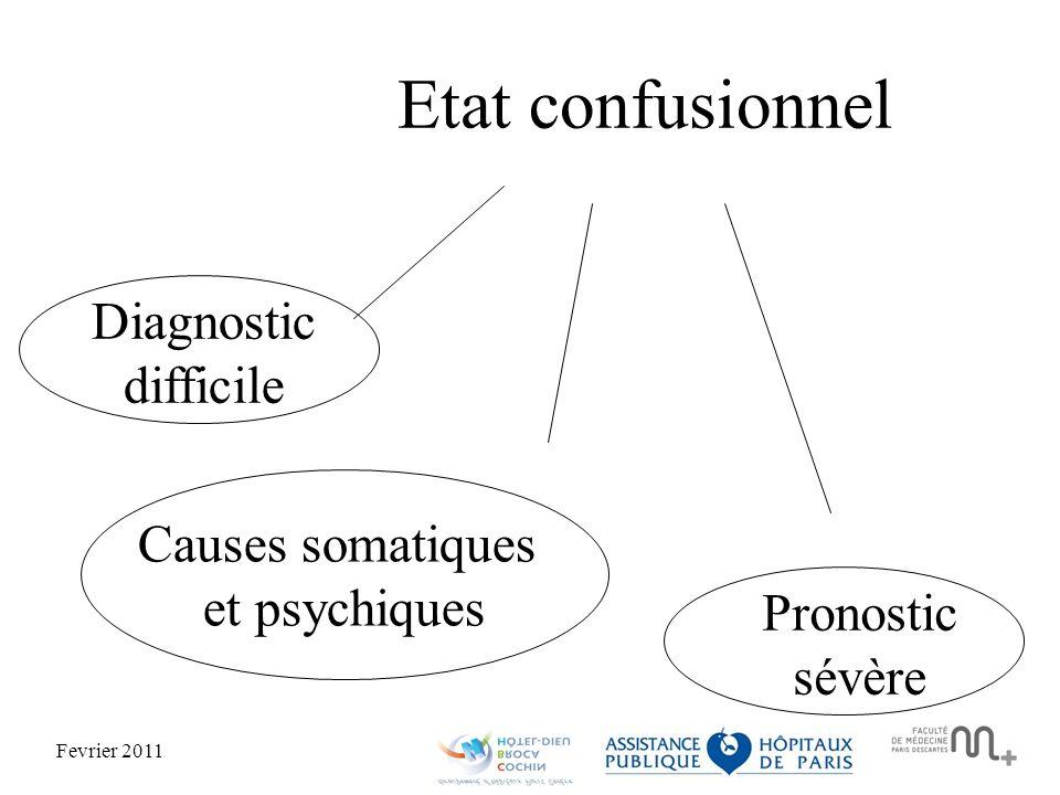 Fevrier 2011 Etat confusionnel Causes somatiques et psychiques Diagnostic difficile Pronostic sévère