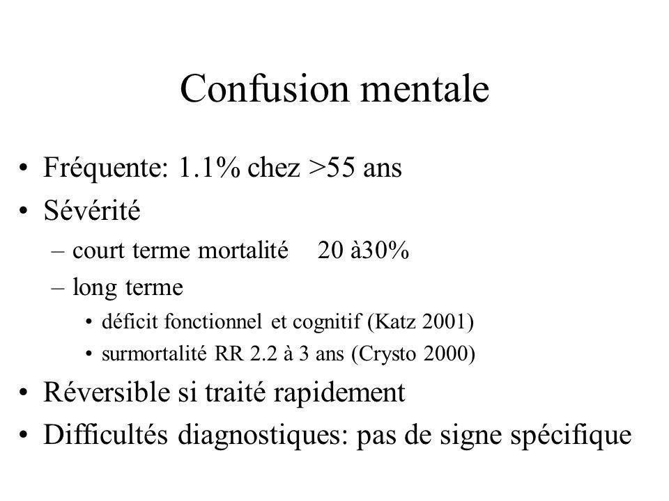 Confusion mentale Fréquente: 1.1% chez >55 ans Sévérité –court terme mortalité 20 à30% –long terme déficit fonctionnel et cognitif (Katz 2001) surmort