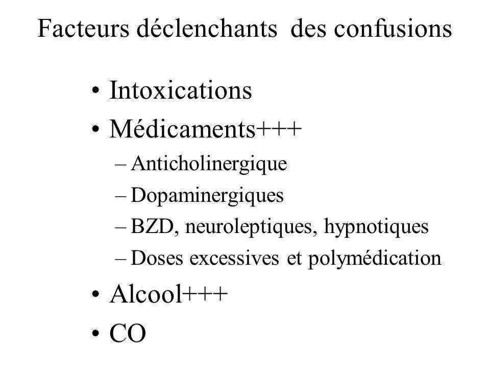 Facteurs déclenchants des confusions Intoxications Médicaments+++ –Anticholinergique –Dopaminergiques –BZD, neuroleptiques, hypnotiques –Doses excessi