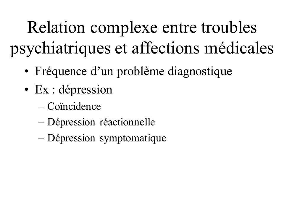 Relation complexe entre troubles psychiatriques et affections médicales Fréquence dun problème diagnostique Ex : dépression –Coïncidence –Dépression r