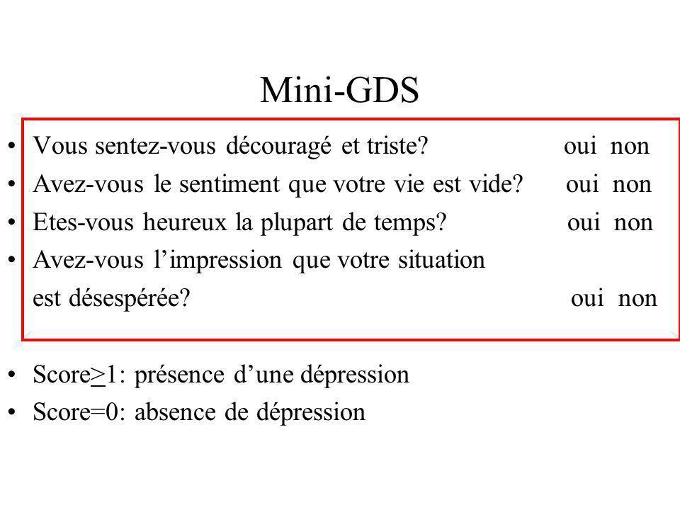 Mini-GDS Vous sentez-vous découragé et triste? oui non Avez-vous le sentiment que votre vie est vide? oui non Etes-vous heureux la plupart de temps? o