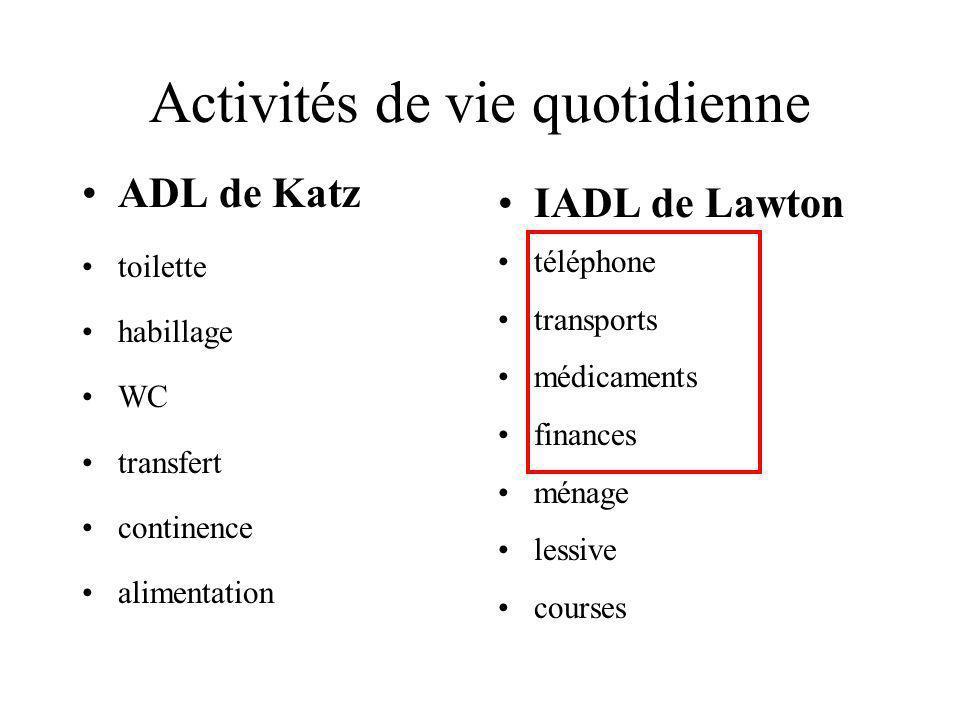 Activités de vie quotidienne ADL de Katz toilette habillage WC transfert continence alimentation IADL de Lawton téléphone transports médicaments finan
