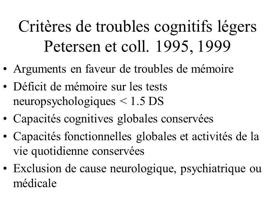 Critères de troubles cognitifs légers Petersen et coll. 1995, 1999 Arguments en faveur de troubles de mémoire Déficit de mémoire sur les tests neurops