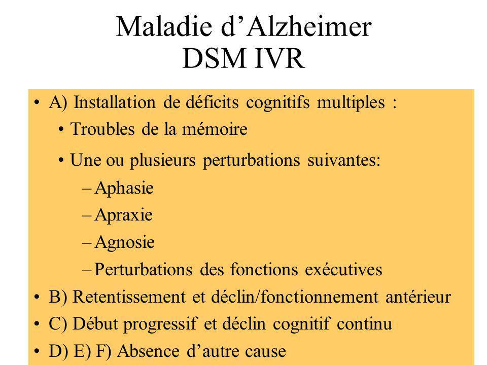 Maladie dAlzheimer DSM IVR A) Installation de déficits cognitifs multiples : Troubles de la mémoire Une ou plusieurs perturbations suivantes: –Aphasie