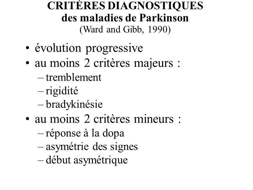 CRITÈRES DIAGNOSTIQUES des maladies de Parkinson (Ward and Gibb, 1990) évolution progressive au moins 2 critères majeurs : –tremblement –rigidité –bra