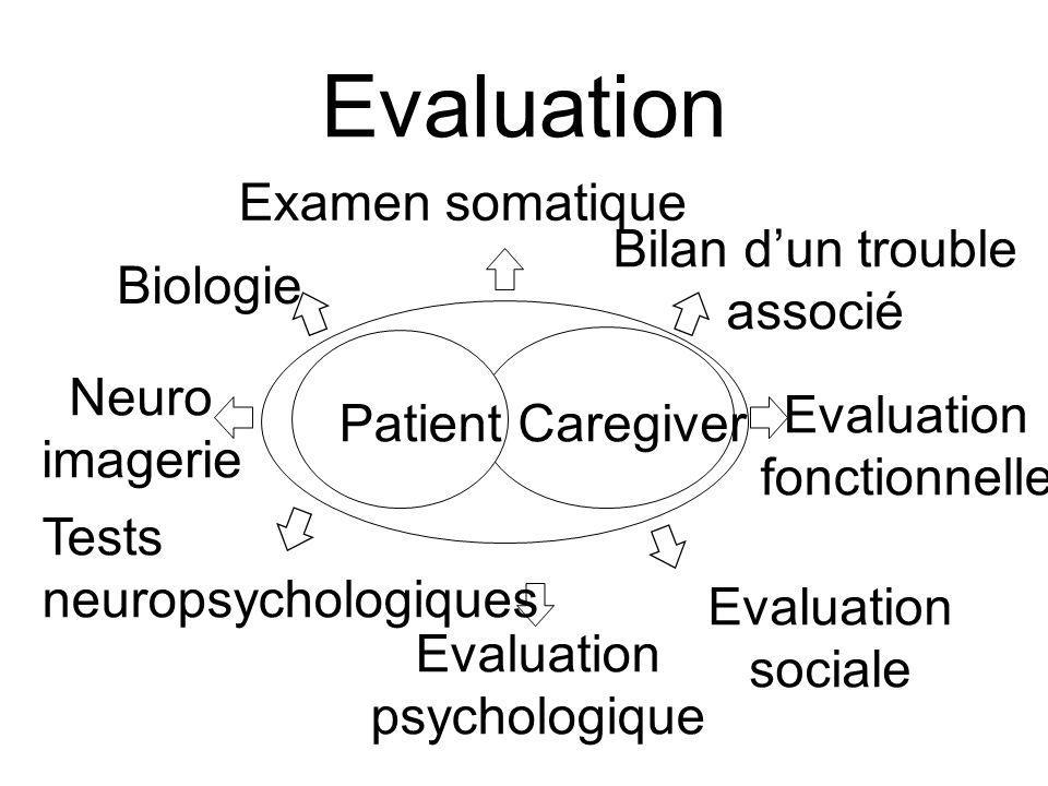 Bilan dun trouble associé Tests neuropsychologiques Evaluation PatientCaregiver Examen somatique Biologie Neuro imagerie Evaluation fonctionnelle Eval