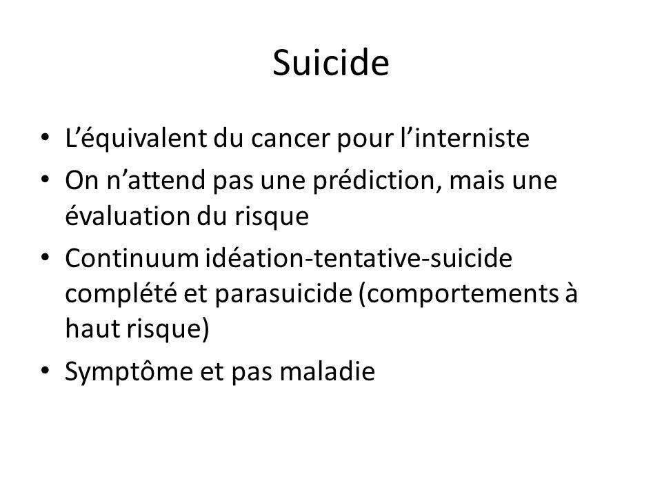 Suicide Léquivalent du cancer pour linterniste On nattend pas une prédiction, mais une évaluation du risque Continuum idéation-tentative-suicide compl