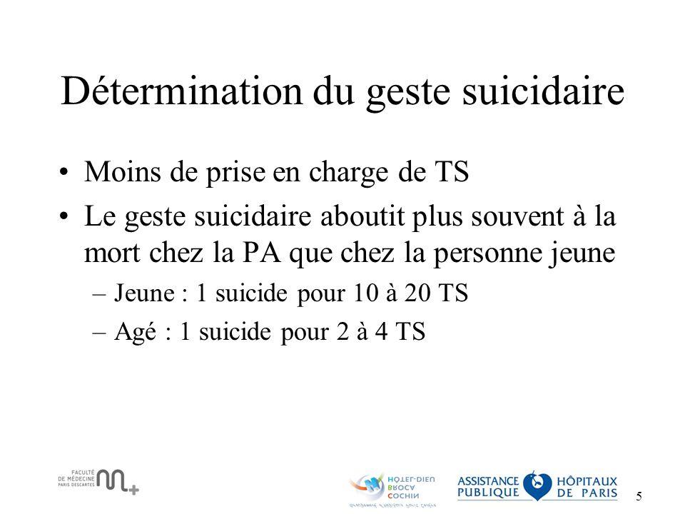 6 En France, les PA se suicident surtout par pendaison et armes à feu PendaisonArme à feuNoyadeIntoxicationChute dun lieu élevé 65-7437.223.315.79.35.5 75-8431.125.212.98.78.5 8540.720.510.49.511.6