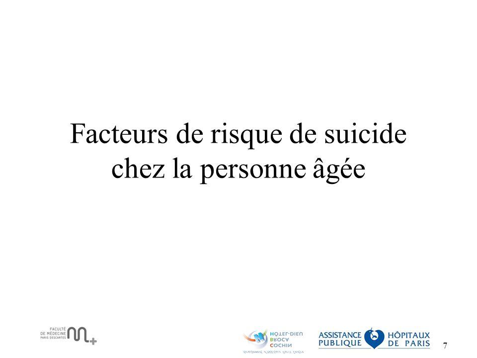 8 Fréquence des troubles mentaux chez les PA suicidées Méthode : autopsie psychologique Trouble mental 90% Diagnostics –Dépression +++ –ATCD de tentative de suicide+++ –Alcoolisme + –Trouble panique, Trouble délirant –Démence : peu fréquent