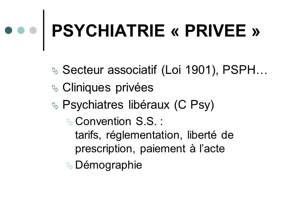 PSYCHIATRIE « PRIVEE » Secteur associatif (Loi 1901), PSPH… Cliniques privées Psychiatres libéraux (C Psy) Convention S.S.
