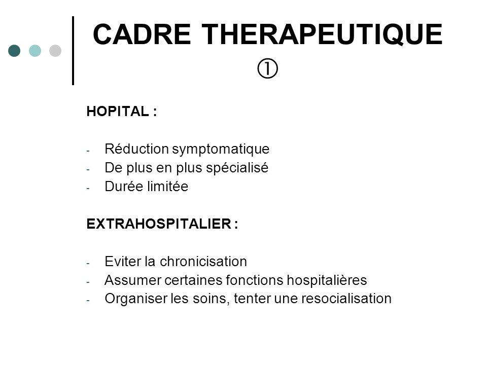 CADRE THERAPEUTIQUE HOPITAL : - Réduction symptomatique - De plus en plus spécialisé - Durée limitée EXTRAHOSPITALIER : - Eviter la chronicisation - Assumer certaines fonctions hospitalières - Organiser les soins, tenter une resocialisation