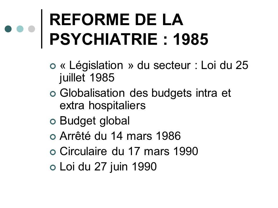 REFORME DE LA PSYCHIATRIE : 1985 « Législation » du secteur : Loi du 25 juillet 1985 Globalisation des budgets intra et extra hospitaliers Budget global Arrêté du 14 mars 1986 Circulaire du 17 mars 1990 Loi du 27 juin 1990